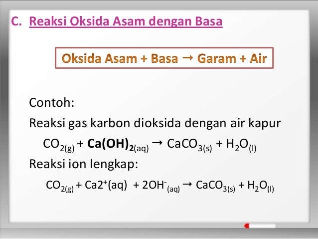 Reaksi, Aplikasi, dan Titrasi Asam Basa (Kimia Kelas XI)