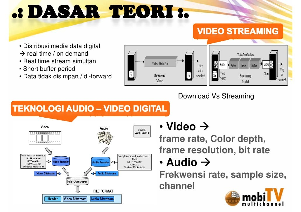 thesis video streaming Modeling and analysis of peer-to-peer (p2p) live video streaming by kuang xu thesis submitted in partial ful llment of the requirements for the degree of bachelor of science in electrical engineering.