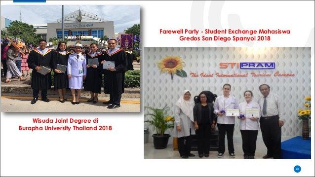 28 Wisuda Joint Degree di Burapha University Thailand 2018 Farewell Party - Student Exchange Mahasiswa Gredos San Diego Sp...