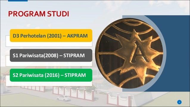 PROGRAM STUDI 4 D3 Perhotelan (2001) – AKPRAM S1 Pariwisata(2008) – STIPRAM S2 Pariwisata (2016) – STIPRAM