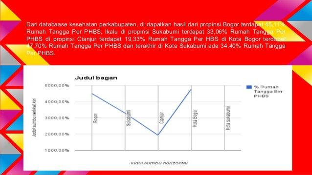 Presentasi tanpa judul Slide 2