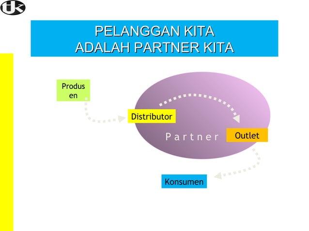 PELANGGAN KITA ADALAH PARTNER KITA Produs en  Distributor  Partner  Konsumen  Outlet