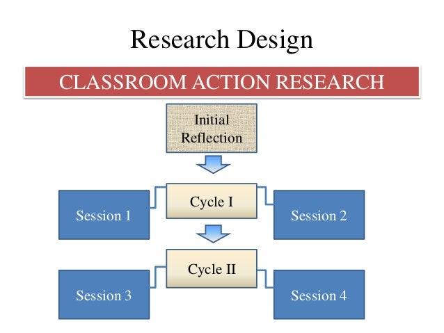 Classroom Action Research Design : Presentasi thesis bayu