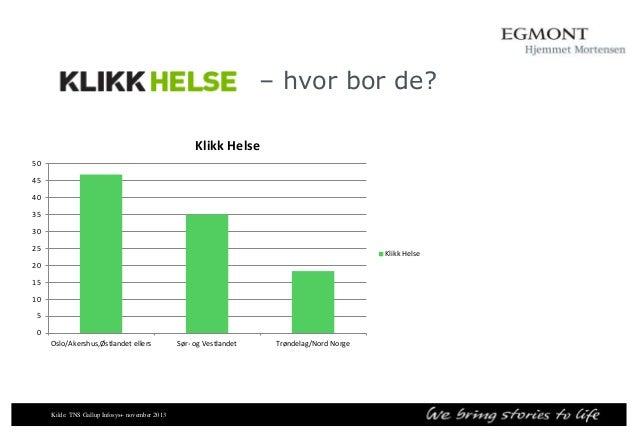 Sammenlignbare nettsider for Klikk Bolig  Nettsider  Mnd. dekning  Mnd dekning i %  Klikk.no - Bolig  343 000  8,9%  48000...