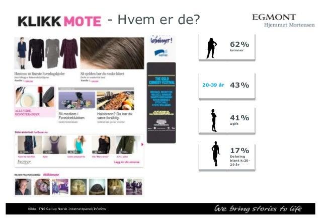 Hvem er de? 57% Andel kvinner  16% Mnd dekning blant menn  20-39 år  22% Mnd dekning blant Kvinner  48%  Andel i aldersgru...