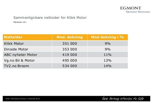Sammenlignbare nettsider for Klikk Teknologi Personer 12+  Nettsider  Mnd. dekning  Mnd dekning i %  84 000  2%  IT Avisen...