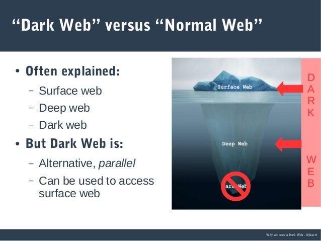 Why We Need A Dark Web