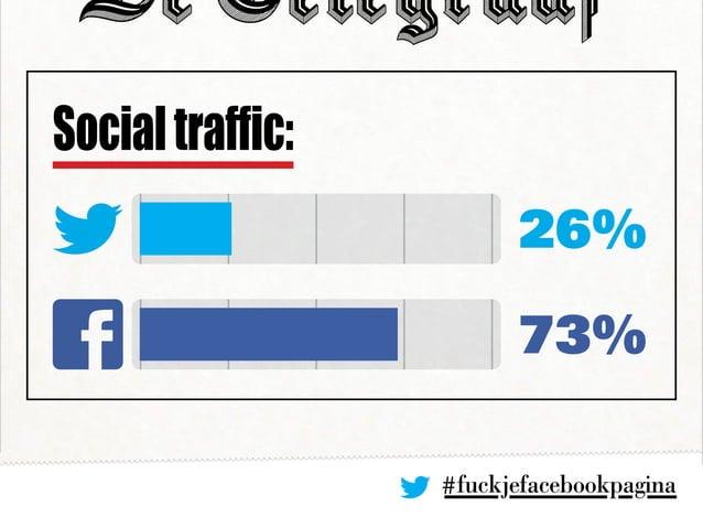 #fuckjefacebookpagina 26% 73% Socialtraffic: