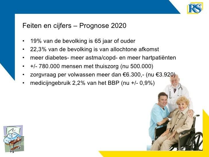 Feiten en cijfers – Prognose 2020 <ul><li>19% van de bevolking is 65 jaar of ouder </li></ul><ul><li>22,3% van de bevolkin...