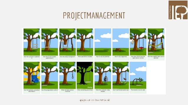 """project management assignment 2 van lo meen40310: project management continuous assessment assignment 2 the contribution of earned value management to project success on contracted efforts (marshall, 2007): a critical analysis by dylan nolan: 14205683 13th april 2015 """"i declare that the material contained in this project is the end result of my own work and that due acknowledgment has been given in the bibliography to all ."""