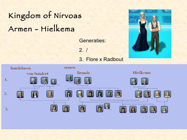 Kingdom of Nirvoas Armen - Hielkema <ul><li>Generaties: </li></ul><ul><li>/ </li></ul><ul><li>Flore x Radbout </li></ul>