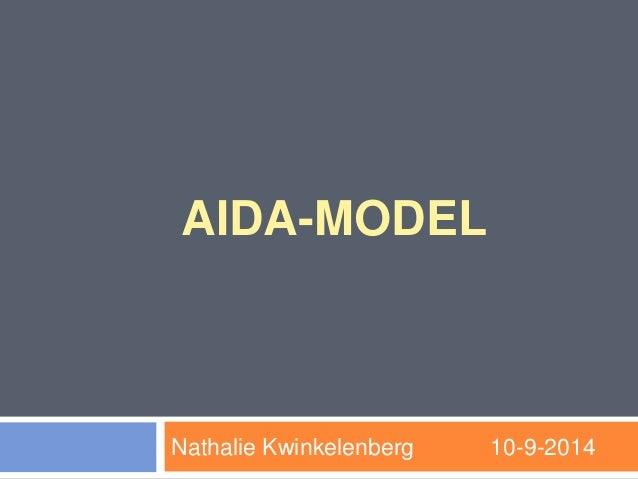 AIDA-MODEL  Nathalie Kwinkelenberg 10-9-2014