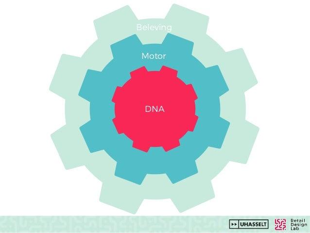 DNA Motor Beleving
