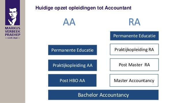 Presentatie accountants diner 26 03 2016 for Interieur opleidingen hbo