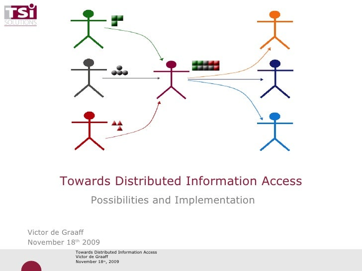 Towards Distributed Information Access Possibilities and Implementation Victor de Graaff November 18 th  2009