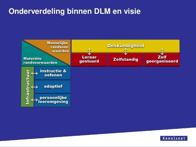 Onderverdeling binnen DLM en visie