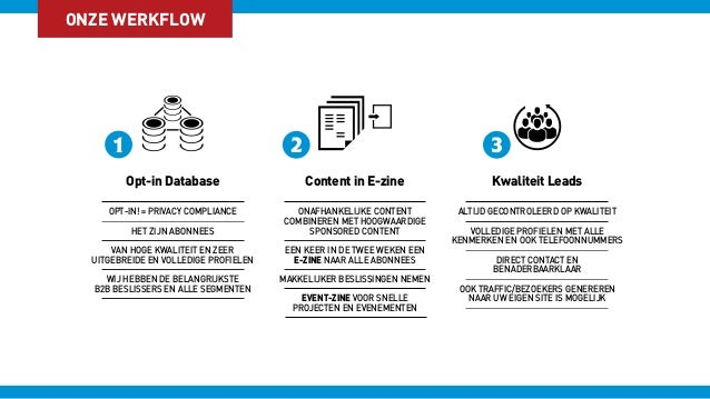 Opt-in Database OPT-IN! = PRIVACY COMPLIANCE HET ZIJN ABONNEES VAN HOGE KWALITEIT EN ZEER UITGEBREIDE EN VOLLEDIGE PROFIEL...
