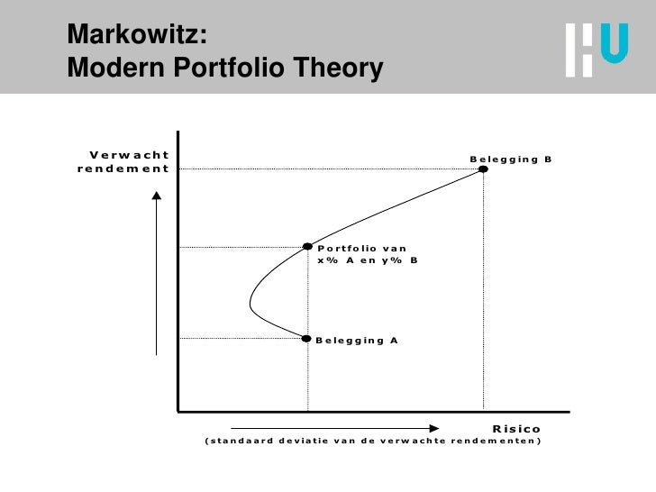 notes modern portfolio theory and distance During this module, you will gain a thorough understanding of modern portfolio theory and its implications for asset pricing, asset management,.