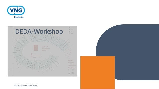 DEDA-Workshop Data Science Hub – Den Bosch