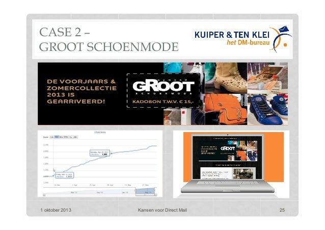 CASE 2 – GROOT SCHOENMODE 1 oktober 2013 Kansen voor Direct Mail 25