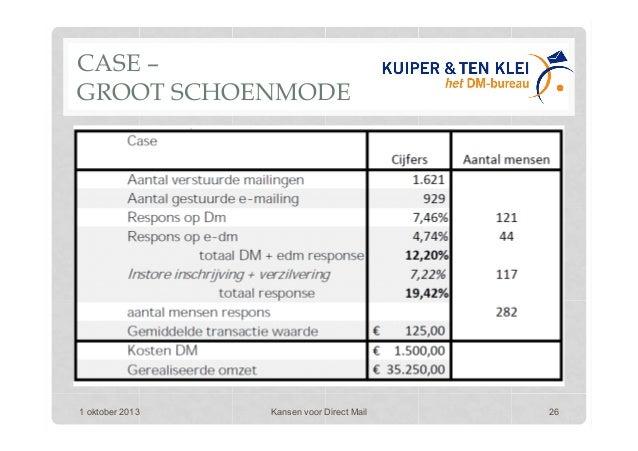 CASE – GROOT SCHOENMODE 1 oktober 2013 Kansen voor Direct Mail 26