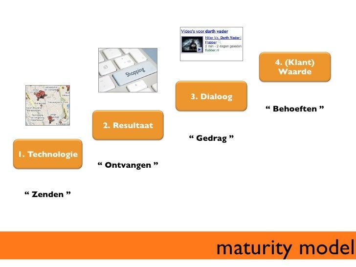 Resultaten Marktonderzoek Zoekmachinemarketing 2011 - Eduard Blacquière