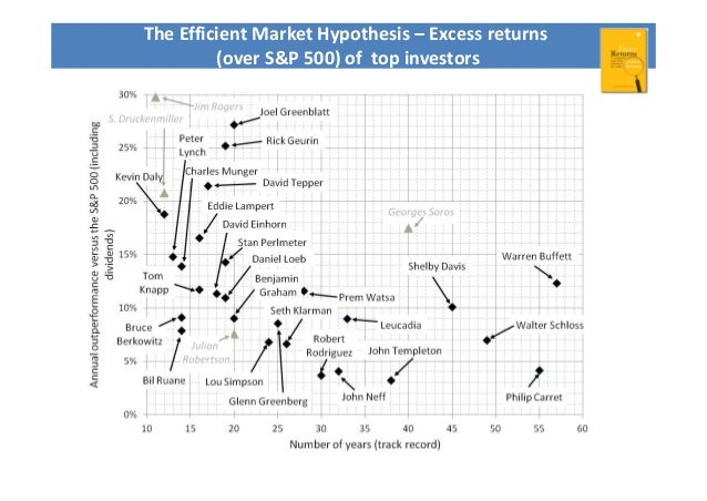 overview of efficient market hypothesis Market efficiency and anomalies prof lasse h pedersen 2 outline versions of the efficient market hypothesis (emh) random walk what makes the market efficient problems with testing emh evidence in favor of emh evidence against emh: anomalies prof lasse h pedersen 3 versions of the efficient market.