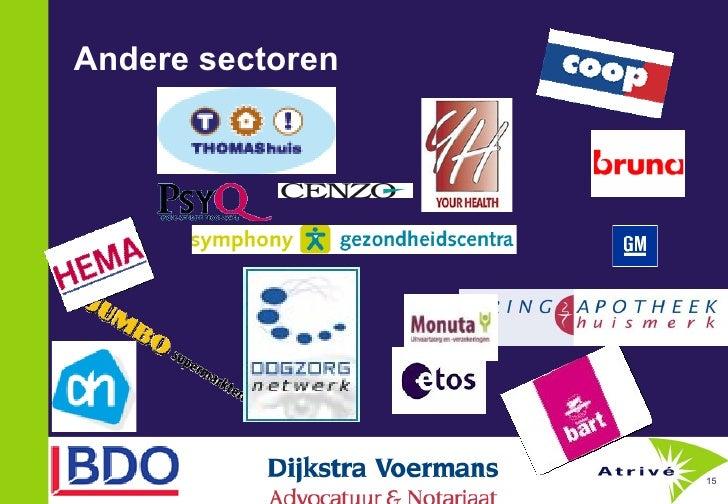 Andere sectoren