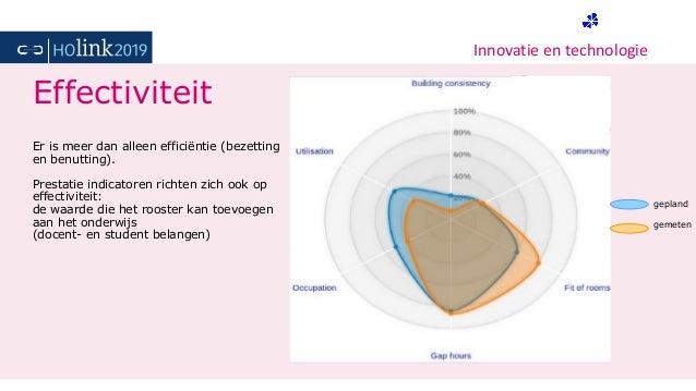 Innovatie en technologie Er is meer dan alleen efficiëntie (bezetting en benutting). Prestatie indicatoren richten zich oo...