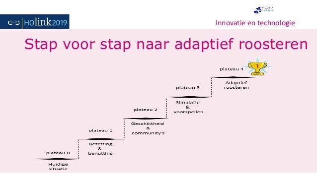Innovatie en technologie Stap voor stap naar adaptief roosteren