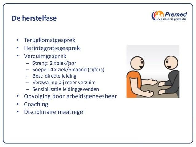 plan van aanpak zieke werknemer voorbeeld Presentatie HRwijs inspiratiesessie verzuimbeleid 17 09 2015 plan van aanpak zieke werknemer voorbeeld