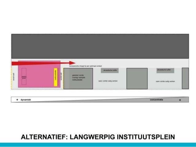 Presentatie hu fg w&lno 2 1
