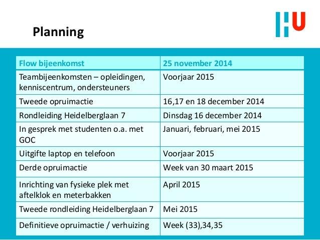 Planning Flow bijeenkomst 25 november 2014 Teambijeenkomsten – opleidingen, kenniscentrum, ondersteuners Voorjaar 2015 Twe...