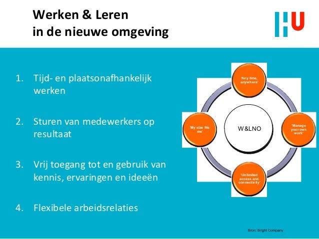 Werken & Leren in de nieuwe omgeving 1. Tijd- en plaatsonafhankelijk werken 2. Sturen van medewerkers op resultaat 3. Vrij...