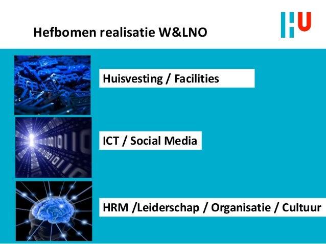Hefbomen realisatie W&LNO Huisvesting / Facilities ICT / Social Media HRM /Leiderschap / Organisatie / Cultuur