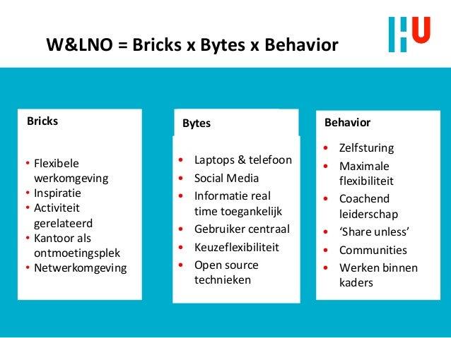 W&LNO = Bricks x Bytes x Behavior Bricks • Flexibele werkomgeving • Inspiratie • Activiteit gerelateerd • Kantoor als ontm...