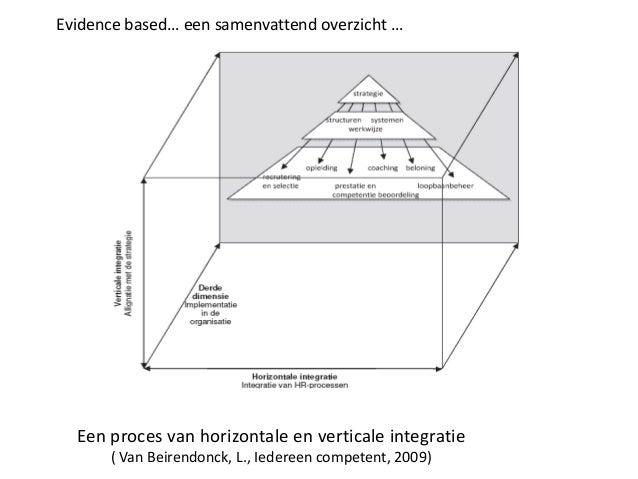 Studiedag CSZ - Interculturaliseren als veranderingsproces ...