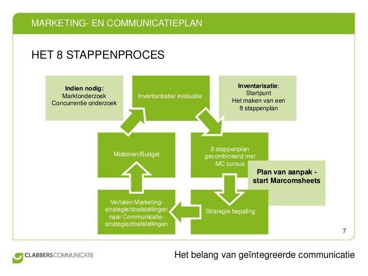 plan van aanpak marktonderzoek Presentatie MarCom plan van aanpak marktonderzoek