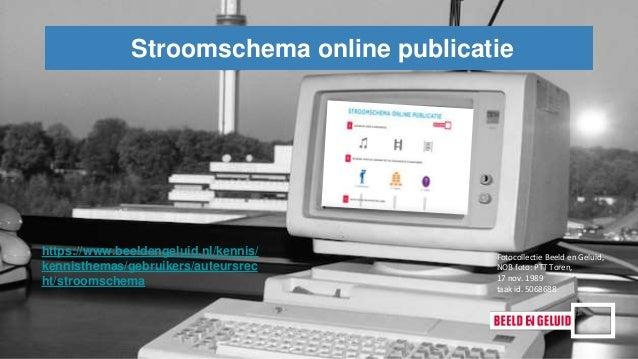 Stroomschema online publicatie https://www.beeldengeluid.nl/kennis/ kennisthemas/gebruikers/auteursrec ht/stroomschema Fot...