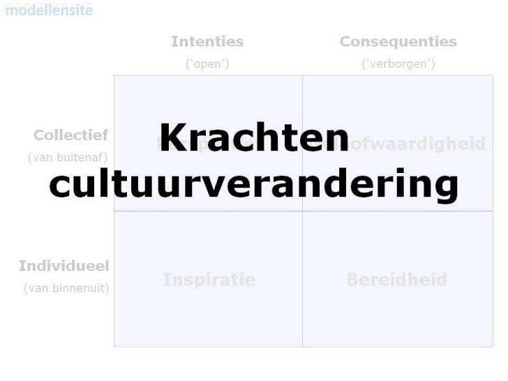 Model krachten cultuurverandering
