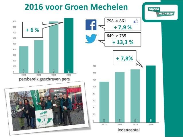 Groen Mechelen - Presentatie nieuwjaarsreceptie 17 finaal Slide 2