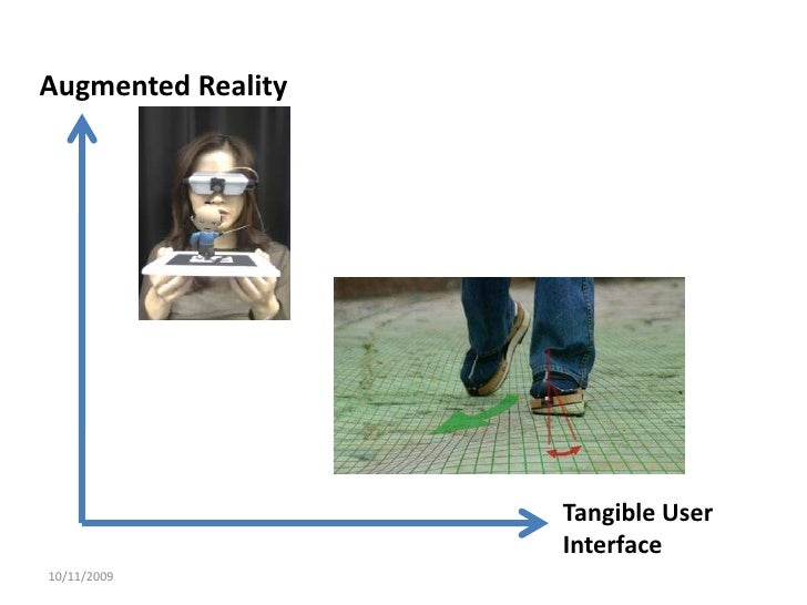 Augmented reality thesis