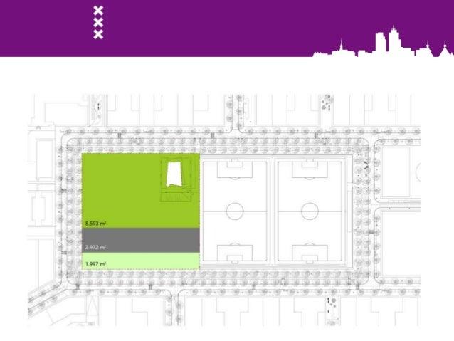 Genoeg Presentatie ontwerpbijeenkomst urbansportszone zeeburgereiland &JY05