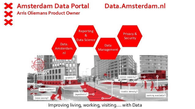 Amsterdam Data Portal Data.Amsterdam.nl Arris Oliemans Product Owner Data.	 Amsterdam. nl Reporting & Data	Science Data	 M...