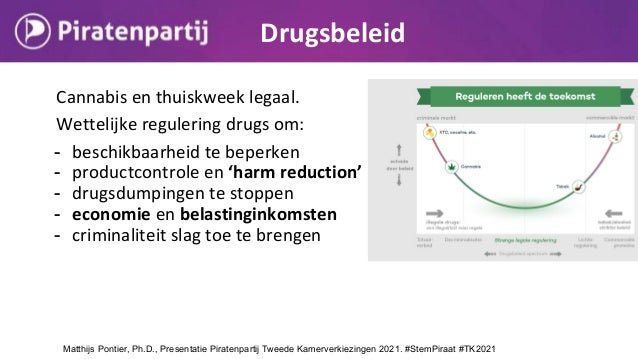 Cannabis en thuiskweek legaal. Wettelijke regulering drugs om: - beschikbaarheid te beperken - productcontrole en 'harm re...