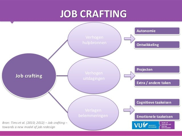 crafting a job Job crafting, an employee-initiated job design/redesign, has become important for employees' well-being such as work engagement this study examined the.