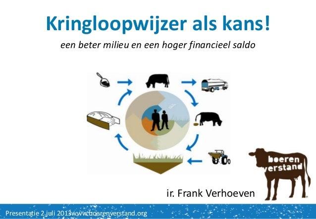 Kringloopwijzer als kans! een beter milieu en een hoger financieel saldo Presentatie 2 juli 2013www.boerenverstand.org ir....