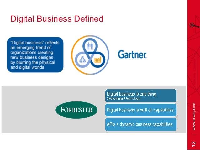 12 Digital Business Defined