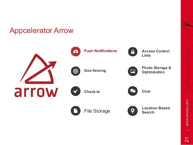 21 Appcelerator Arrow Push Notifications Geo-fencing Check-In Location Based Search Chat Photo Storage & Optimization Acce...