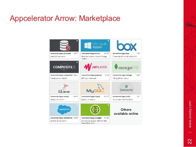 22 Appcelerator Arrow: Marketplace Others available online